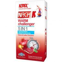 warm challengger 220x220 فروشگاه ثانیکالا